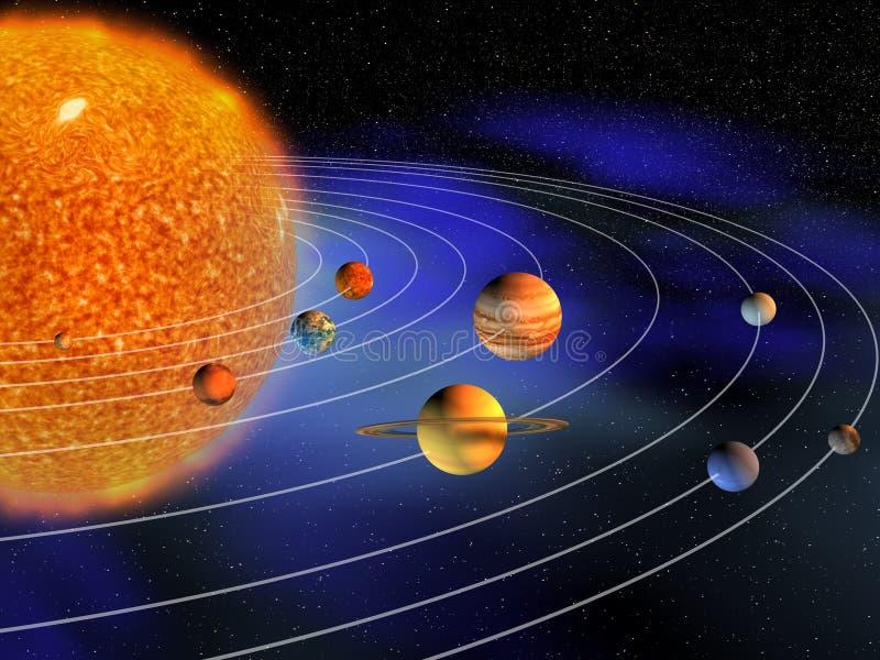 sol- system royaltyfri illustrationer