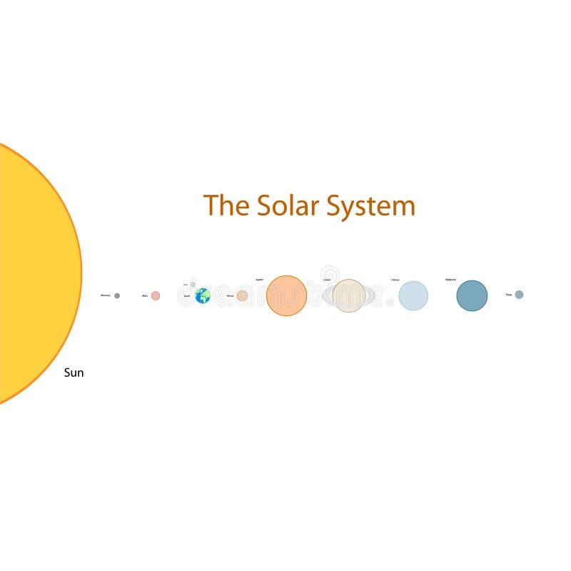 sol- system för lätt illustration vektor illustrationer