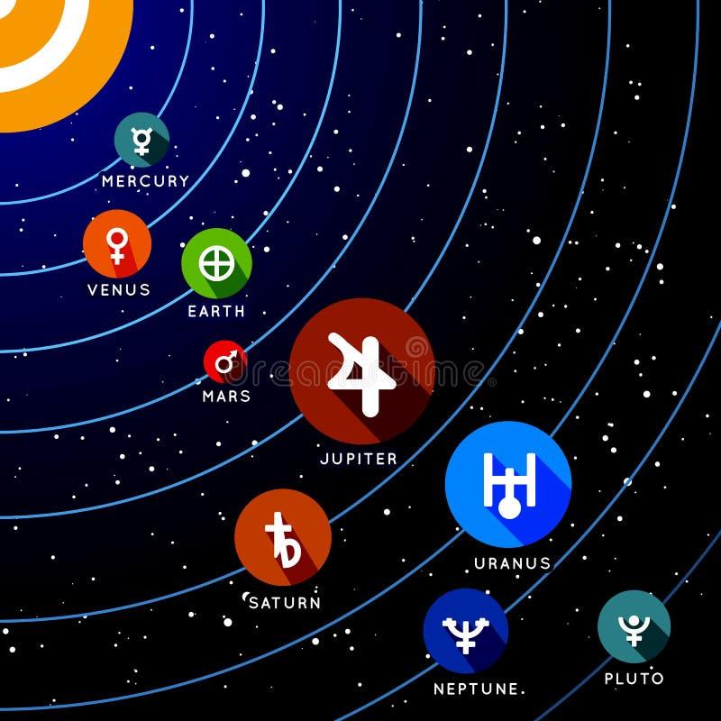 sol- system för planet stock illustrationer