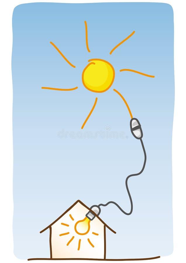 Solar ilustração royalty free
