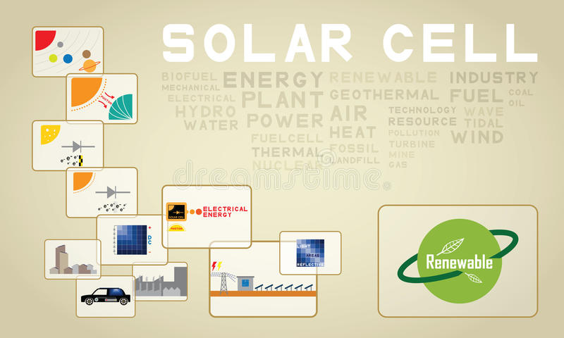 03 solar cell icon. What is energy, how to energy stock images