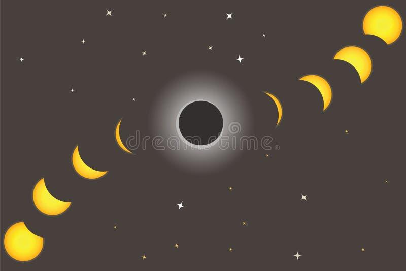 Solar Eclipse Vector Stock Photo