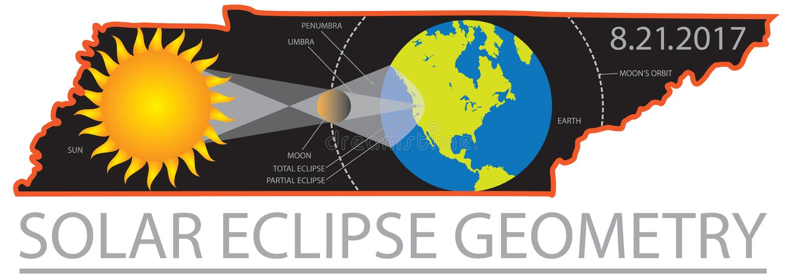 2017 Solar Eclipse Geometry Across Tennessee Cities Map vector stock illustration