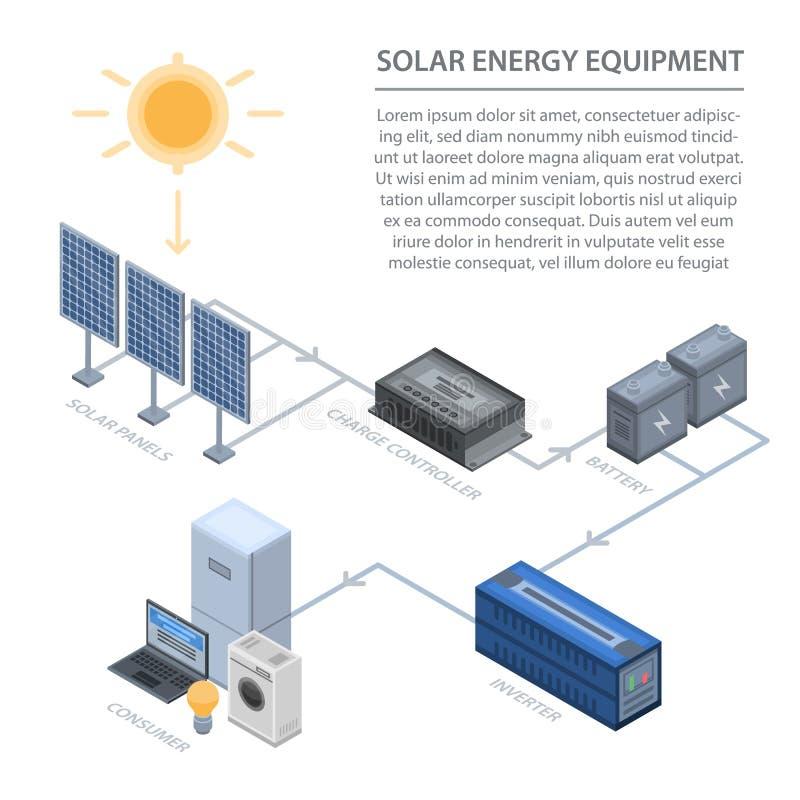 Solar energy equipment infographic, isometric style stock illustration