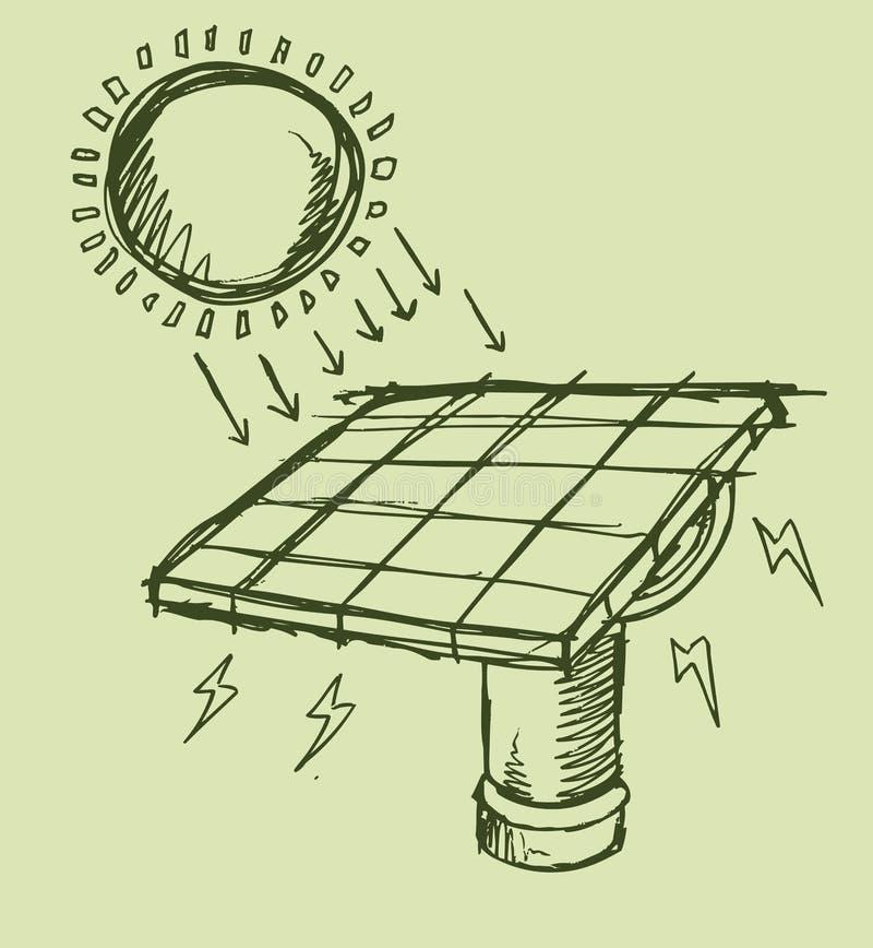 Solar Energy Sketch Vector Illustration Stock Vector