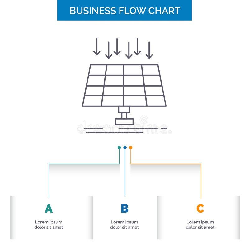 Solar, painel, energia, tecnologia, projeto esperto do fluxograma do negócio da cidade com 3 etapas Linha ícone para o fundo da a ilustração stock