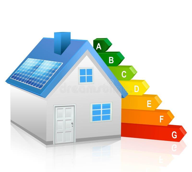 Solar panel house vector illustration
