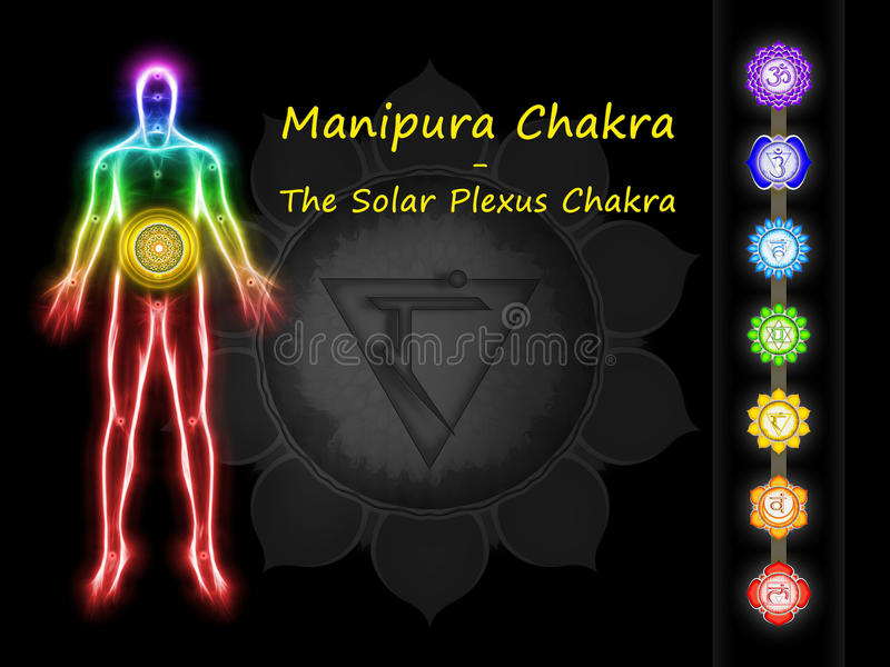 The Solar Plexus Chakra stock illustration