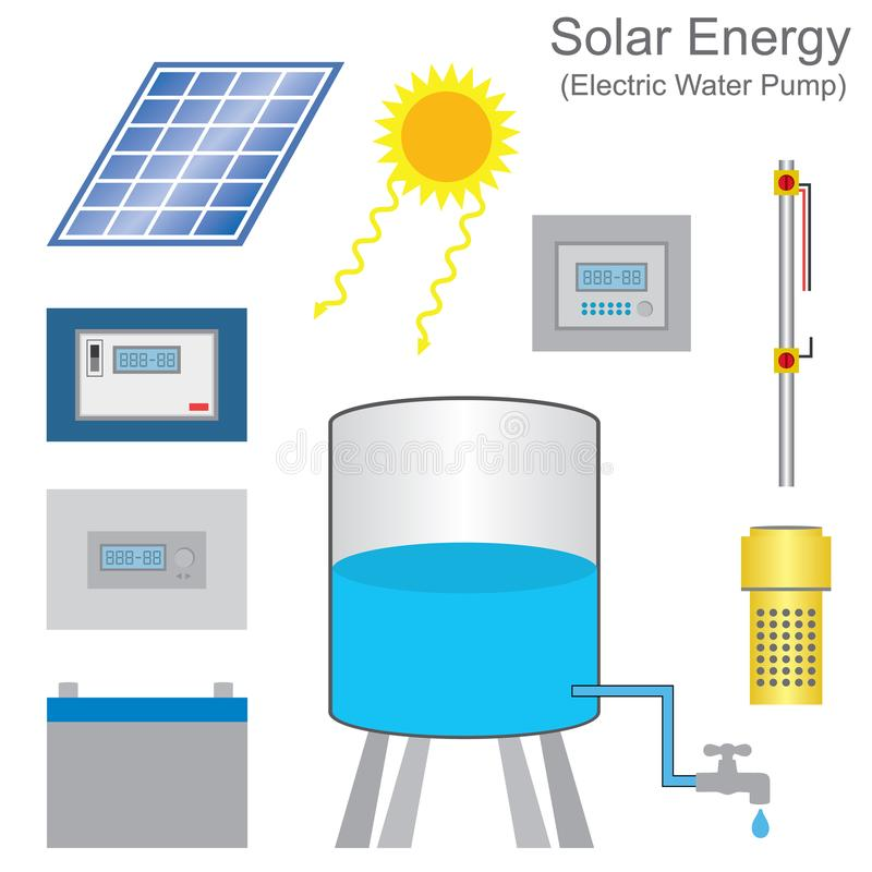 Solar-powered pump system. Education info graphic. royalty free illustration