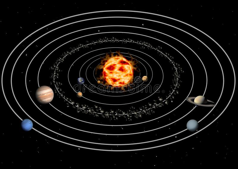 Download Solar system stock illustration. Image of neptun, sonnensystem - 13167449