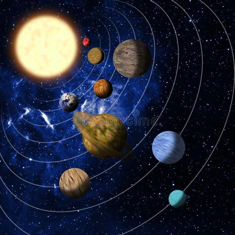 Download Solar system stock illustration. Image of generated, digital - 13874375
