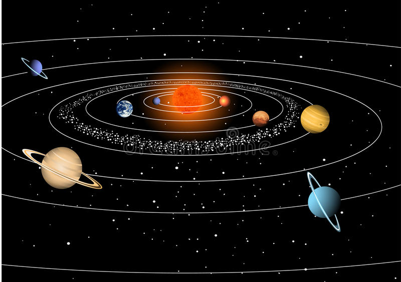 Download Solar system stock vector. Image of asteroid, mercury - 15595329