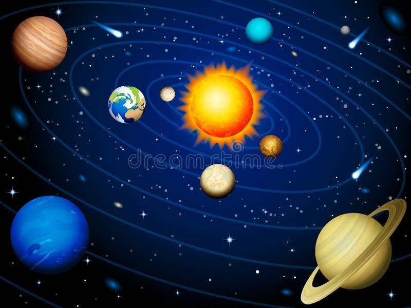 Solar system royalty free illustration