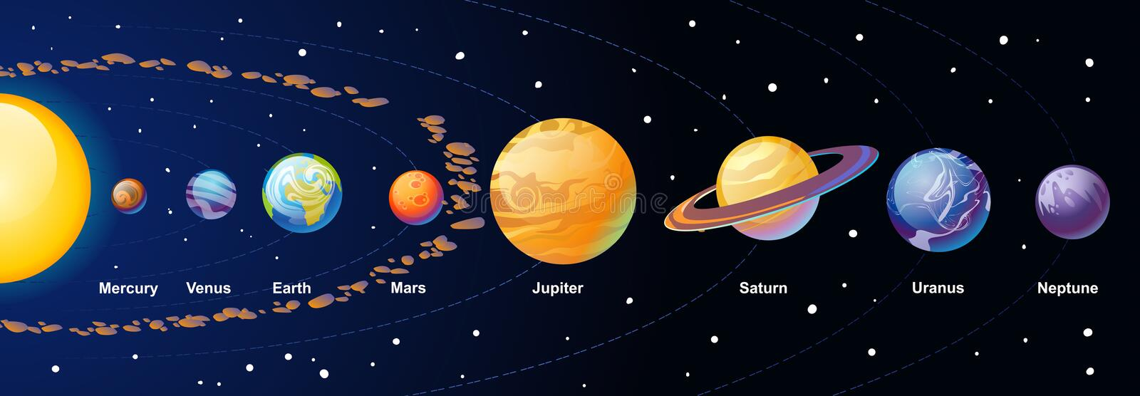 Solar system cartoon illustration with colorful planets and asteroid belt on navy blue gradient background. Vector illustration. vector illustration