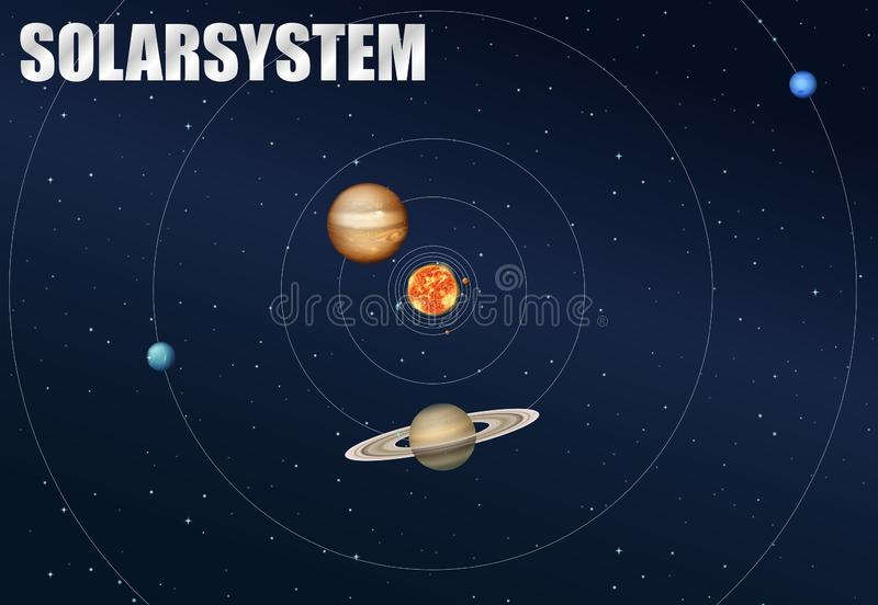 The solar system concept stock illustration