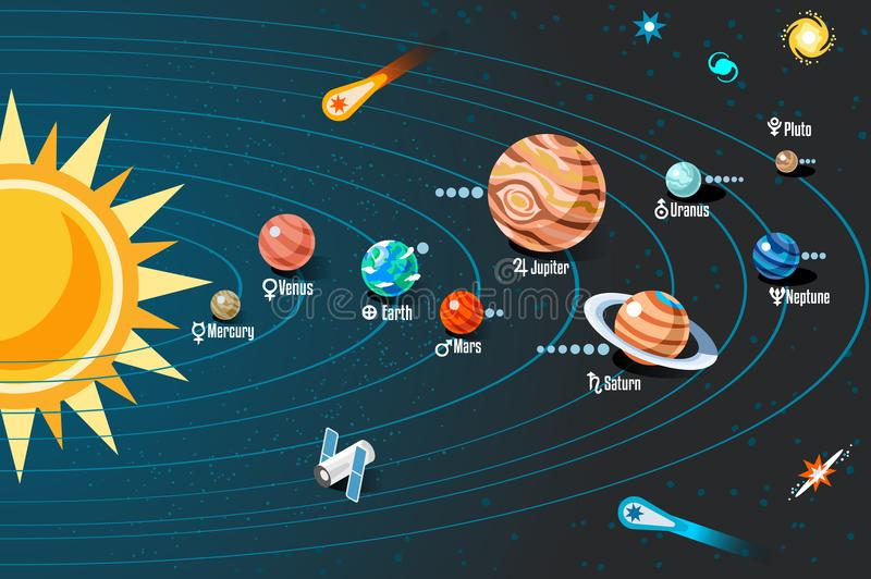 Download Solar System With Planets Orbits Scheme Stock Vector