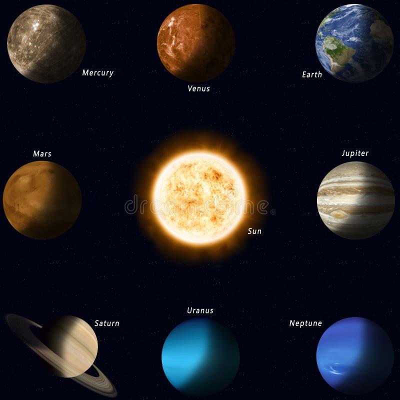 Solar System Planets royalty free illustration