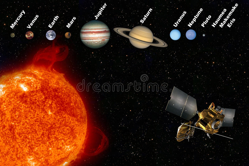 Solar System - The Planets - Education royalty free stock photo