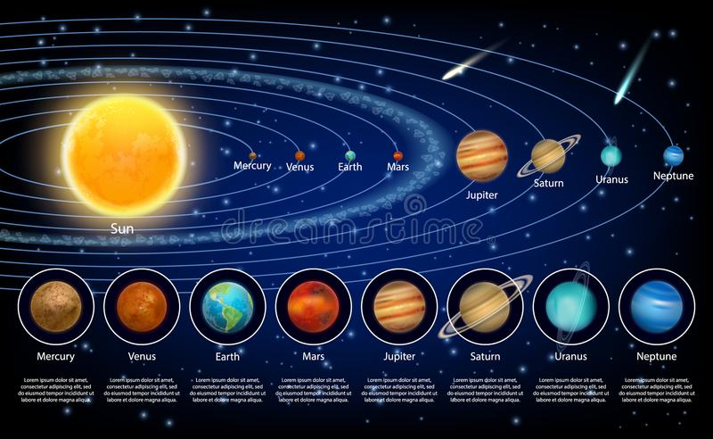 Solar system planets set, vector realistic illustration stock illustration
