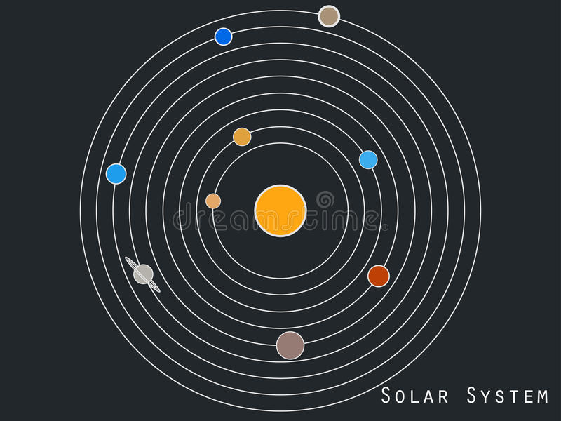 Solar system planets, space objects. Solar system illustration i royalty free illustration