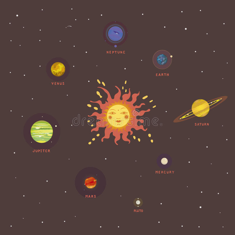 Solar system retro view vector illustration