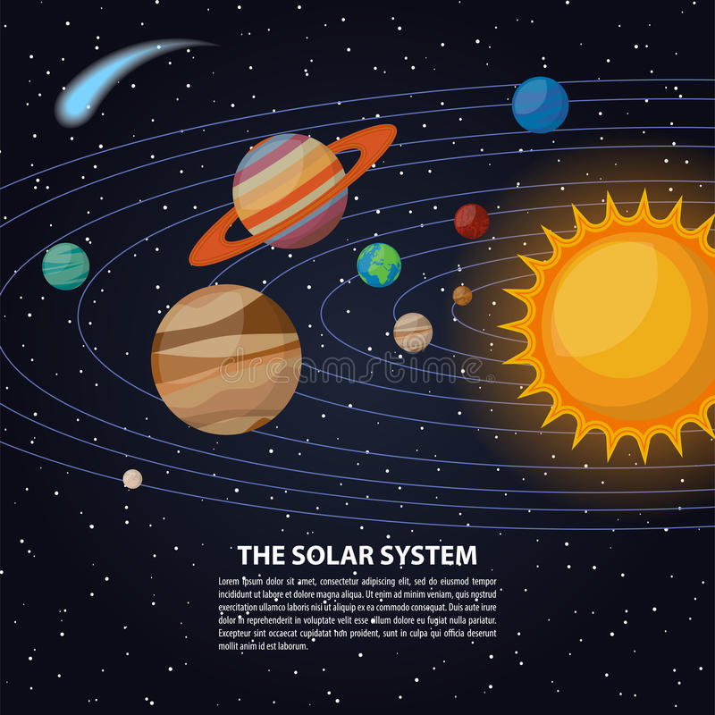 Solar System With Sun And Planets On Their Orbits ...