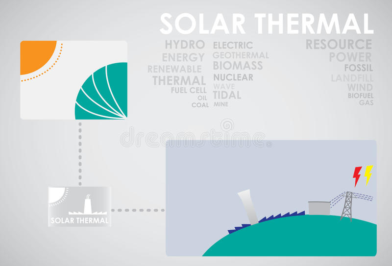 Solar thermal energy vector illustration