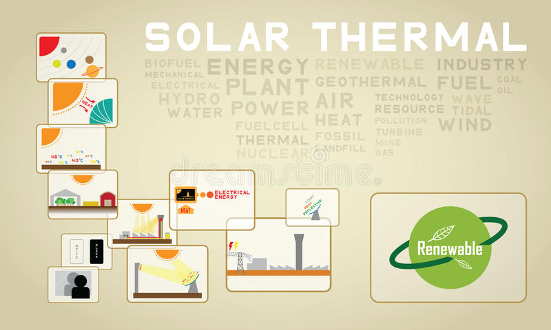 03 solar thermal icon royalty free illustration
