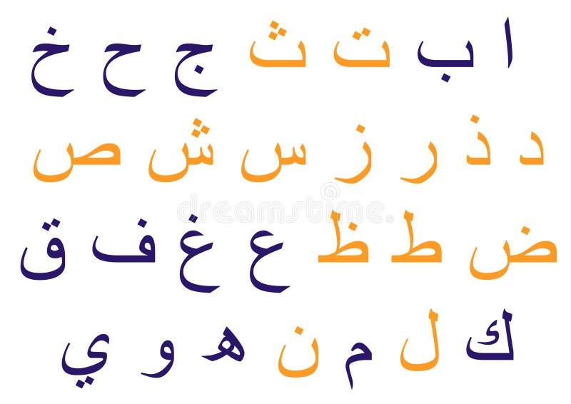 Solar- und Mondbuchstaben im arabischen Alphabet lizenzfreie abbildung