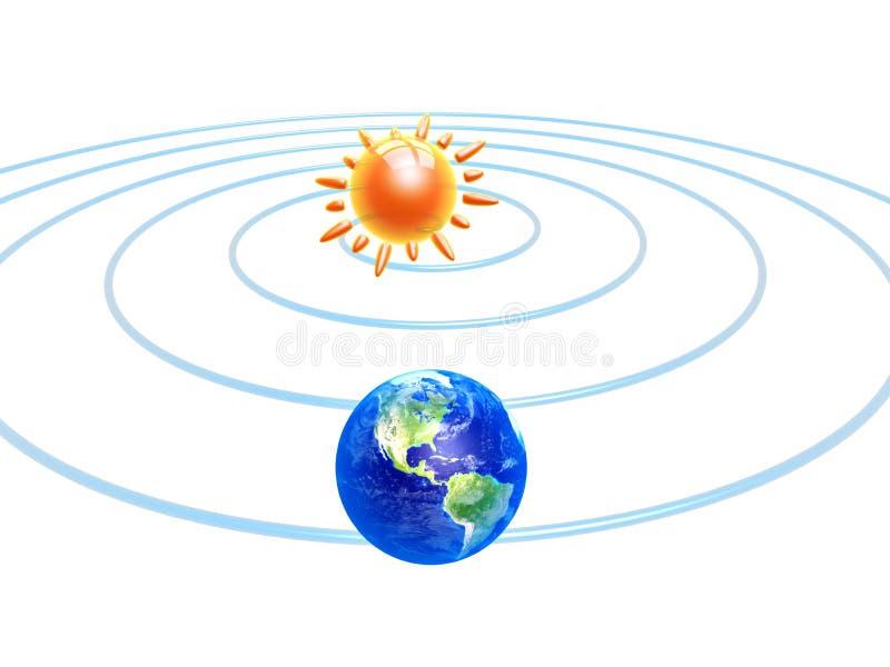 Solar y tierra ilustración del vector