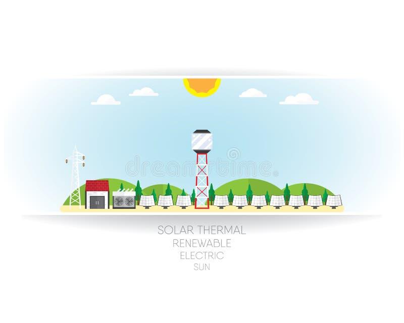 Solarthermal lizenzfreie abbildung