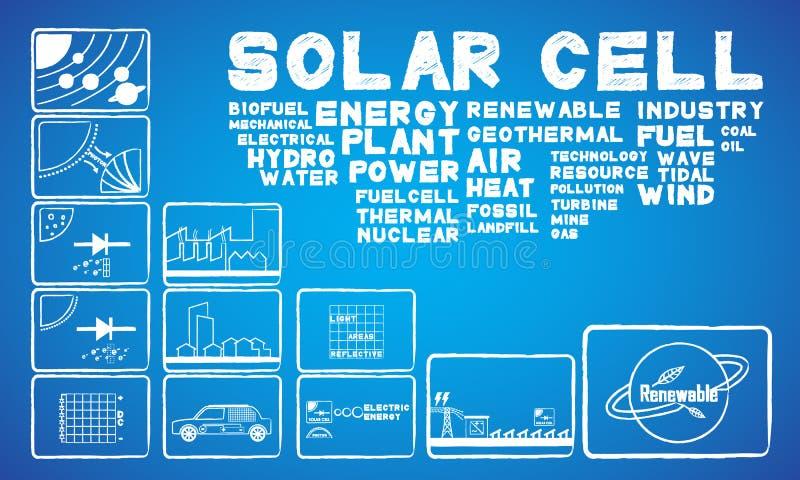 Solarzellenenergie lizenzfreie abbildung