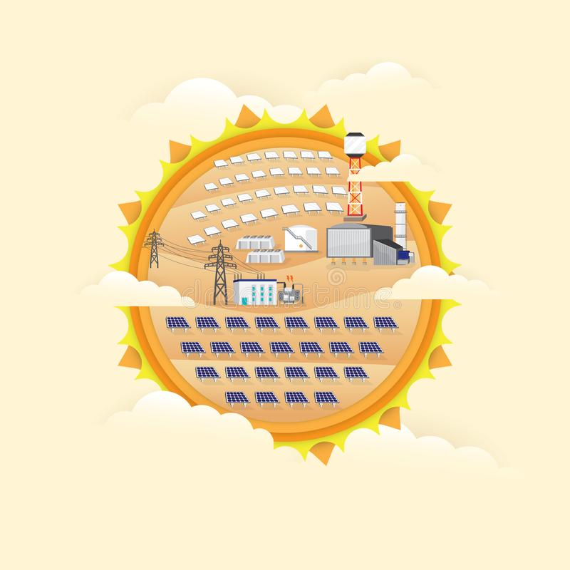 SolarzellenKraftwerk und Solarwärmekraftwerk lizenzfreie abbildung