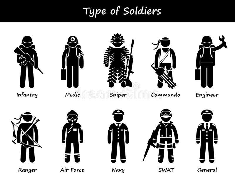 Soldat Types och gruppCliparts symboler royaltyfri illustrationer