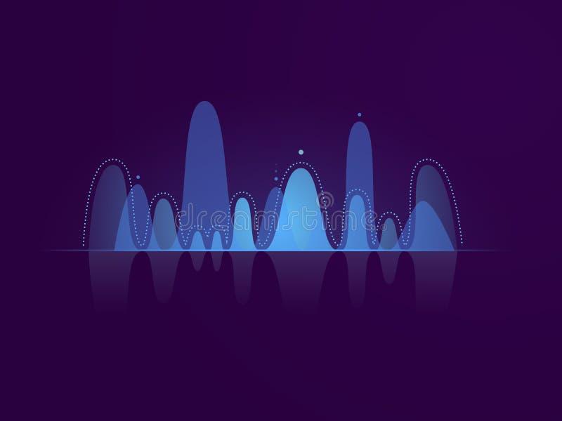 Solid våg för musik, blå belysning, mörk neonvektor vektor illustrationer