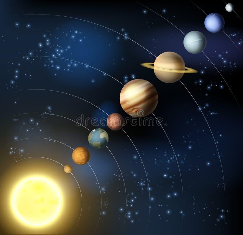 Solsystem från utrymme vektor illustrationer