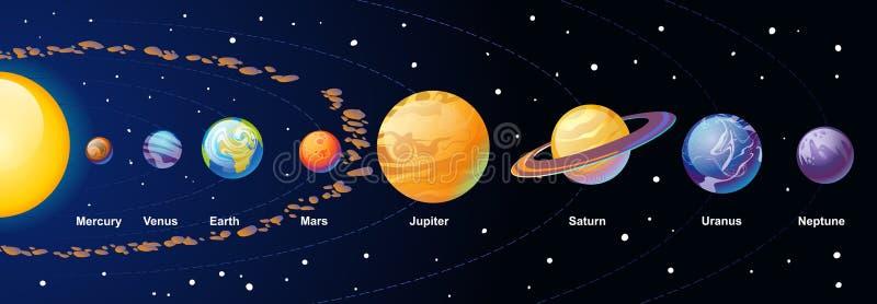 Solsystemtecknad filmillustration med färgrika planeter och aste vektor illustrationer