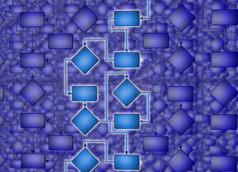 A solução do problema Solução correta fluxograma ilustração 3D ilustração stock