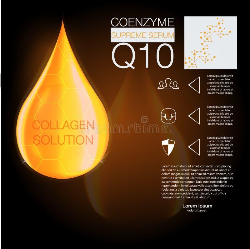 Solução dos cosméticos Essência suprema da gota do óleo do colagênio com hélice do ADN ilustração stock