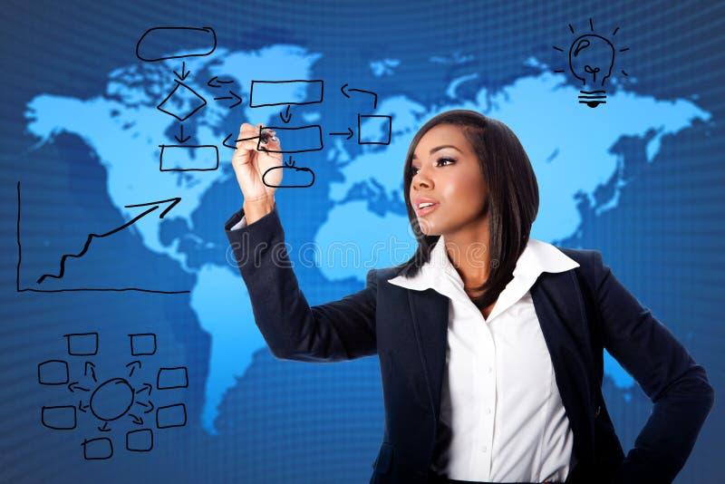Solução global do consultor empresarial imagem de stock