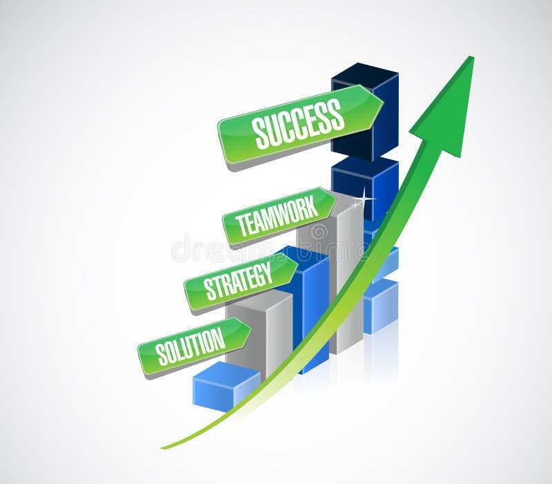 solución de la estrategia, gráfico del éxito empresarial del trabajo en equipo stock de ilustración