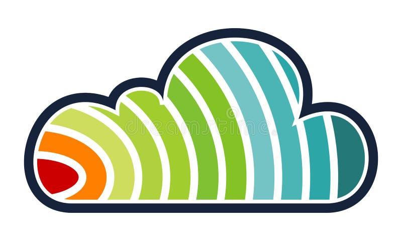 Solución de la nube del arco iris ilustración del vector