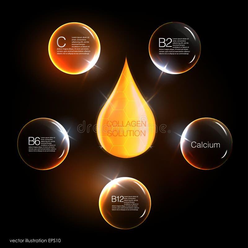 Solución de los cosméticos Esencia suprema del descenso del aceite del colágeno con la hélice de la DNA stock de ilustración
