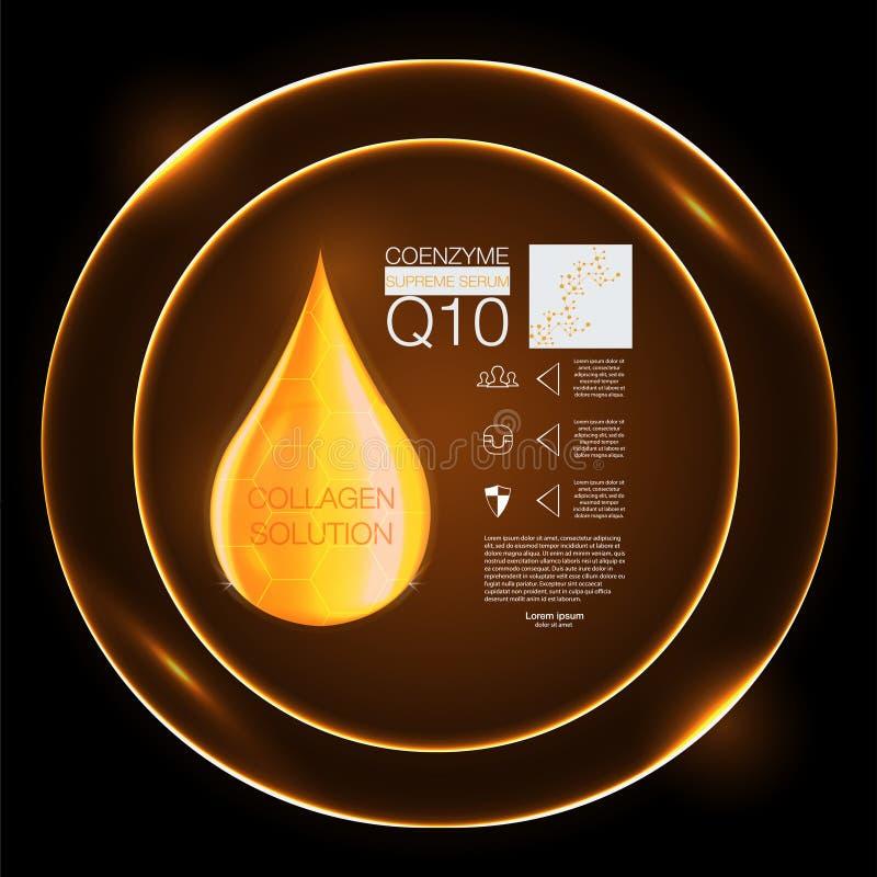 Solución de los cosméticos Esencia suprema del descenso del aceite del colágeno con la hélice de la DNA concepto del fondo ilustración del vector