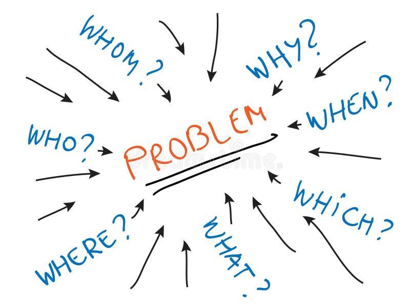 Solución de problemas ilustración del vector