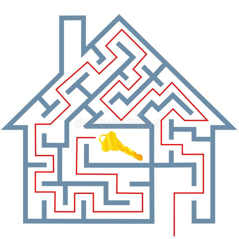 Solución del rompecabezas del hogar de las propiedades inmobiliarias del laberinto para contener clave ilustración del vector