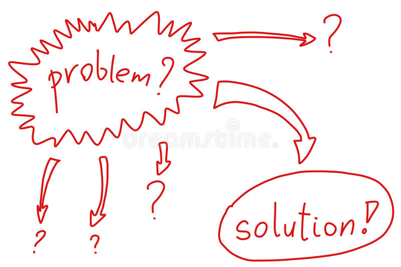 Solution. Hand written scribble illustration - problem and solution mind map vector illustration