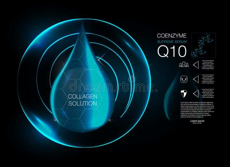 Solution de cosmétiques Essence suprême de baisse d'huile de collagène avec l'hélice d'ADN illustration libre de droits