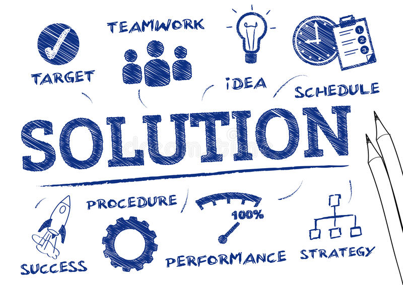 Solution, Scribble. Solution - chart with keywords and icons royalty free illustration