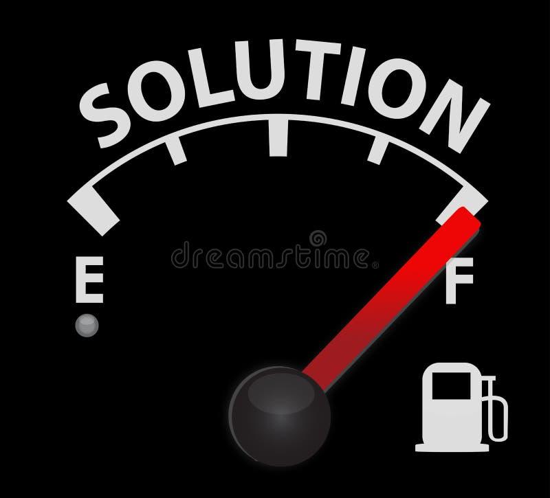 Solution Speedometer Stock Image